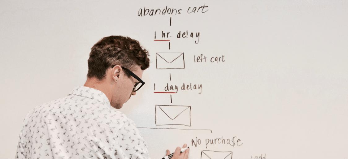 como alcanzar tus objetivos con email marketing